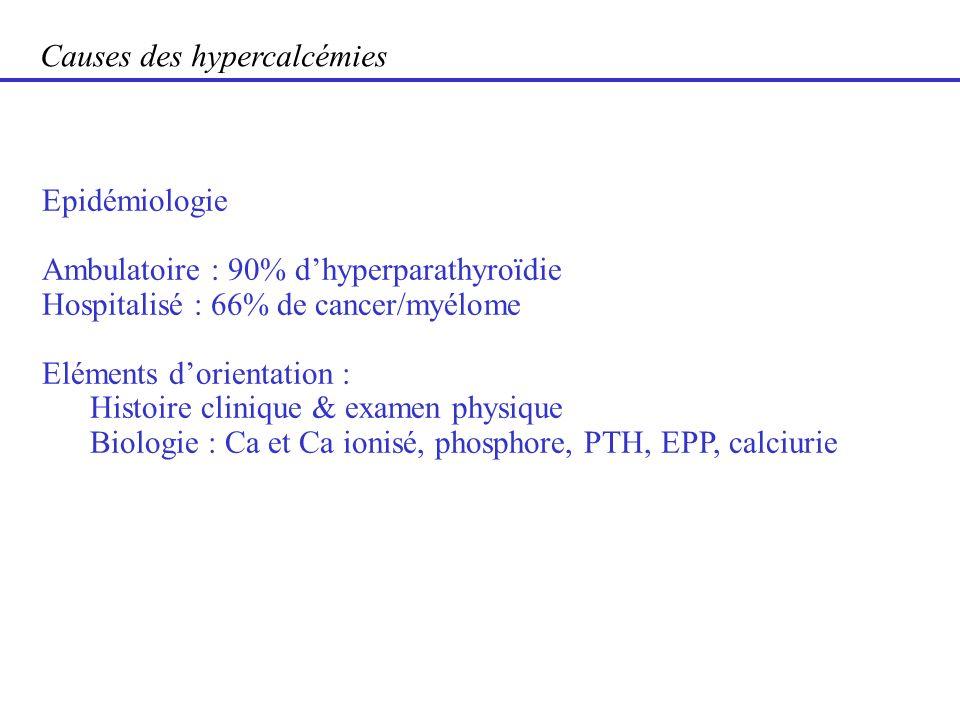 Causes des hypercalcémies