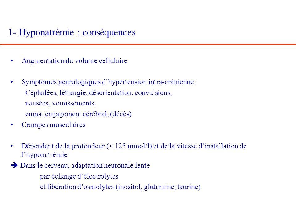 1- Hyponatrémie : conséquences