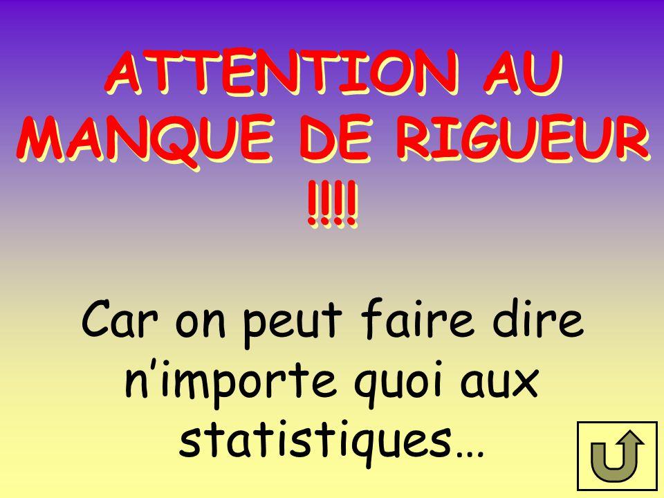 ATTENTION AU MANQUE DE RIGUEUR !!!!