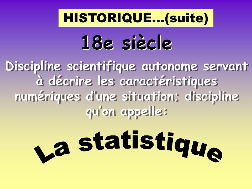 18e siècle La statistique HISTORIQUE…(suite)
