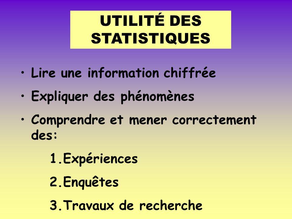 UTILITÉ DES STATISTIQUES