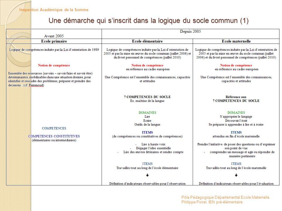Une démarche qui s'inscrit dans la logique du socle commun (1)