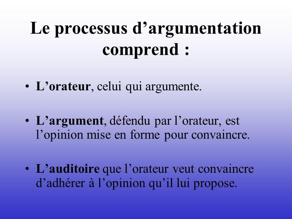 Le processus d'argumentation comprend :