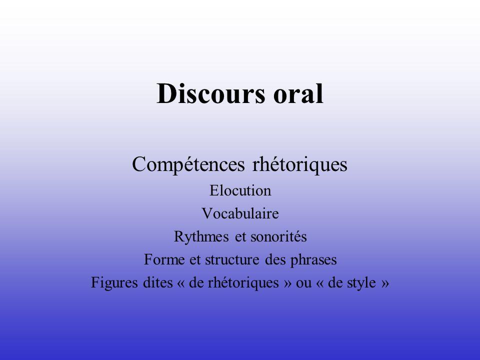 Discours oral Compétences rhétoriques Elocution Vocabulaire