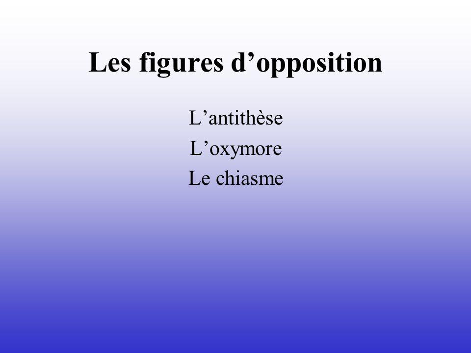 Les figures d'opposition
