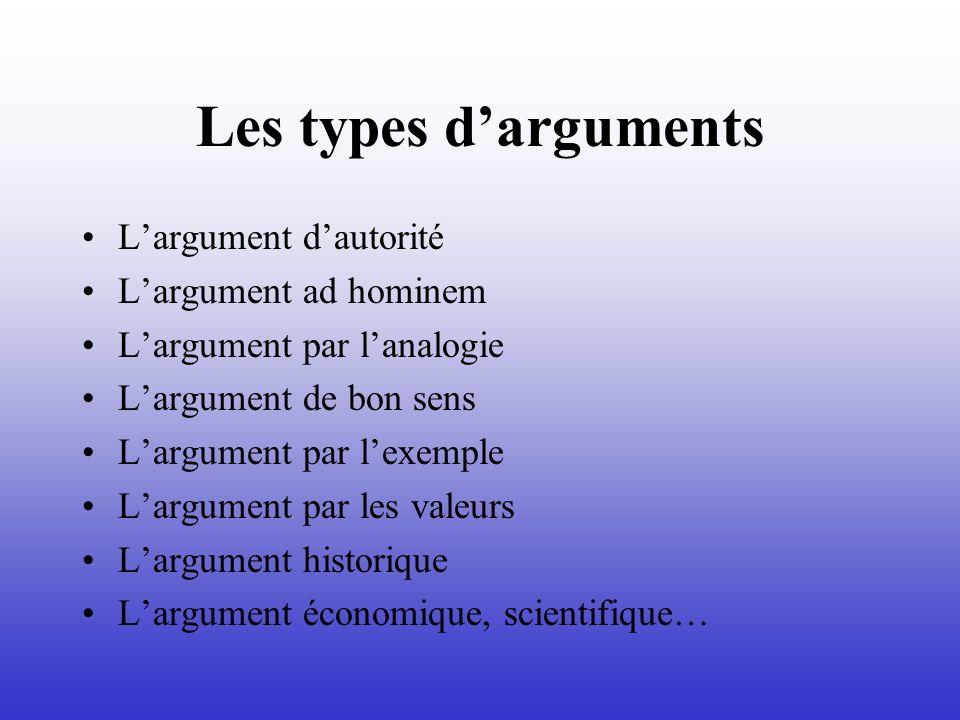 Les types d'arguments L'argument d'autorité L'argument ad hominem
