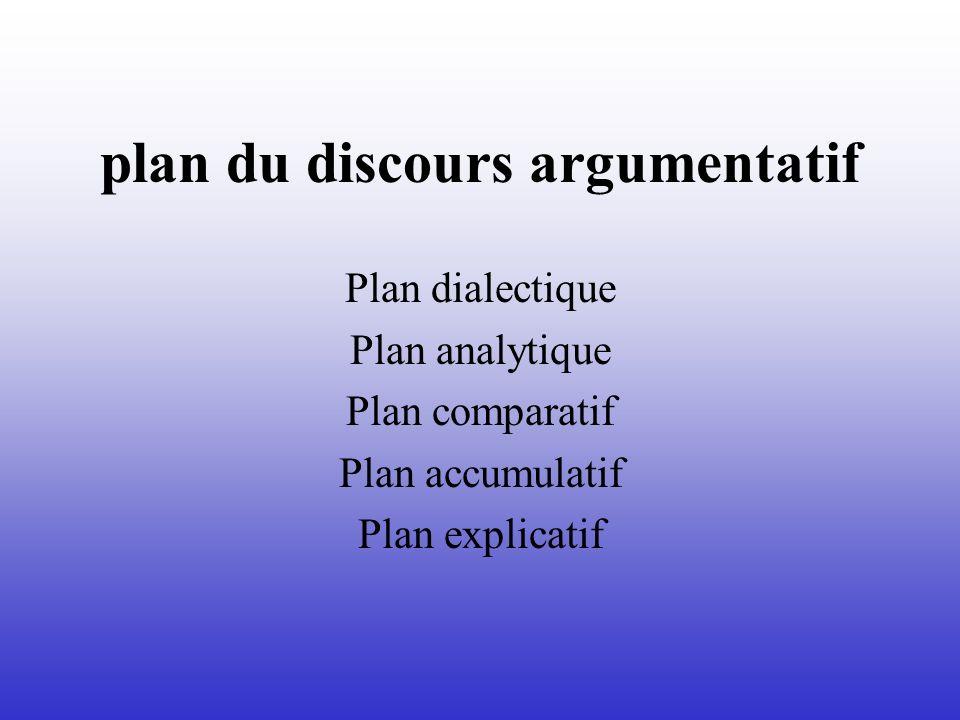 plan du discours argumentatif