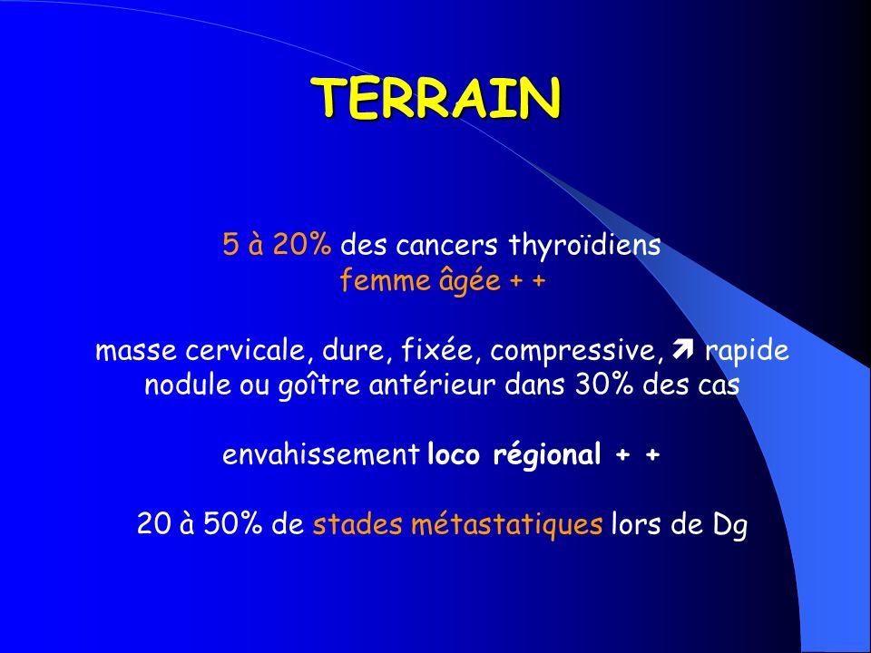 TERRAIN 5 à 20% des cancers thyroïdiens femme âgée + +