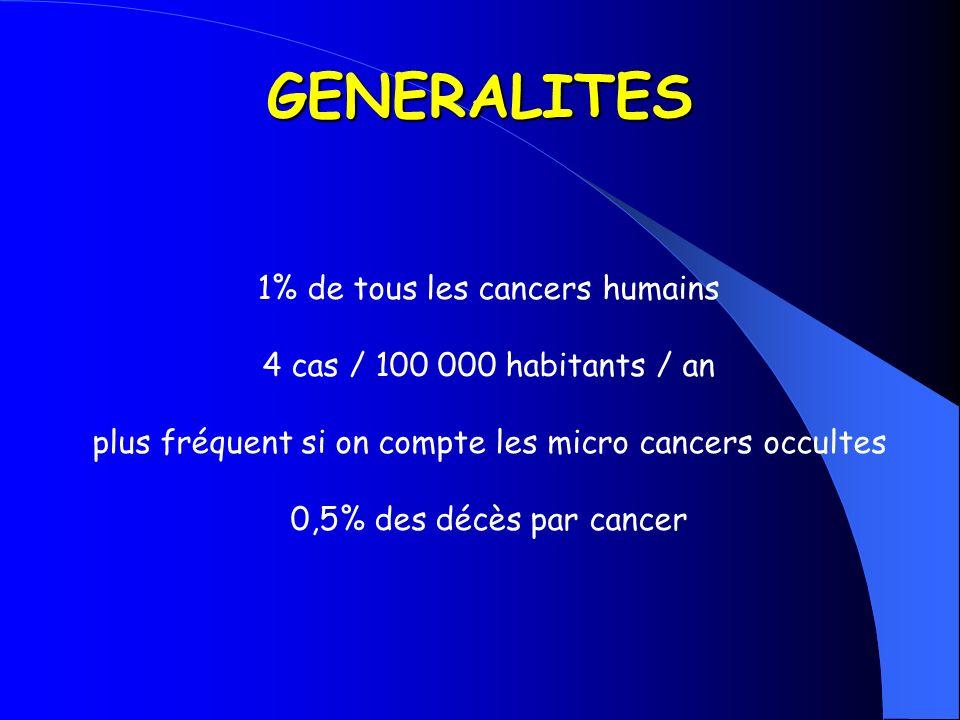 GENERALITES 1% de tous les cancers humains