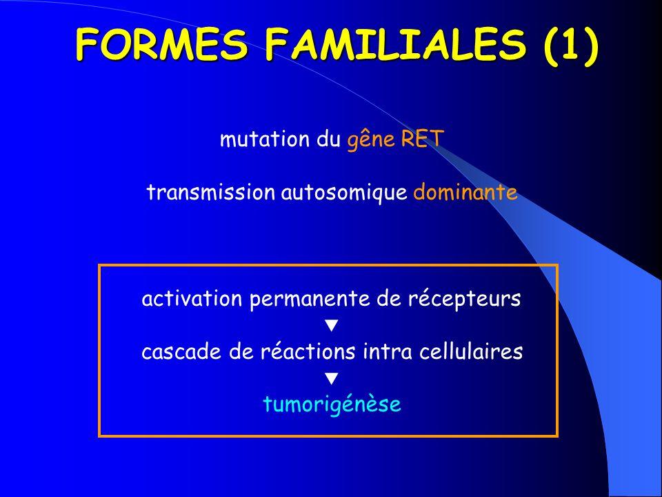FORMES FAMILIALES (1) mutation du gêne RET