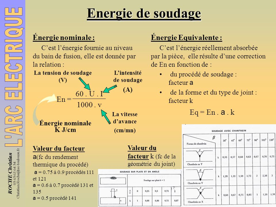 L'intensité de soudage