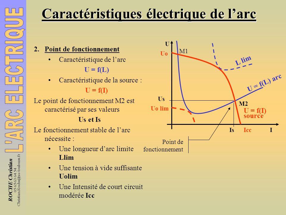 Caractéristiques électrique de l'arc