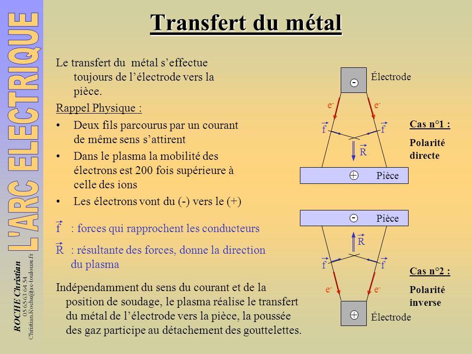 Transfert du métal Le transfert du métal s'effectue toujours de l'électrode vers la pièce. Rappel Physique :