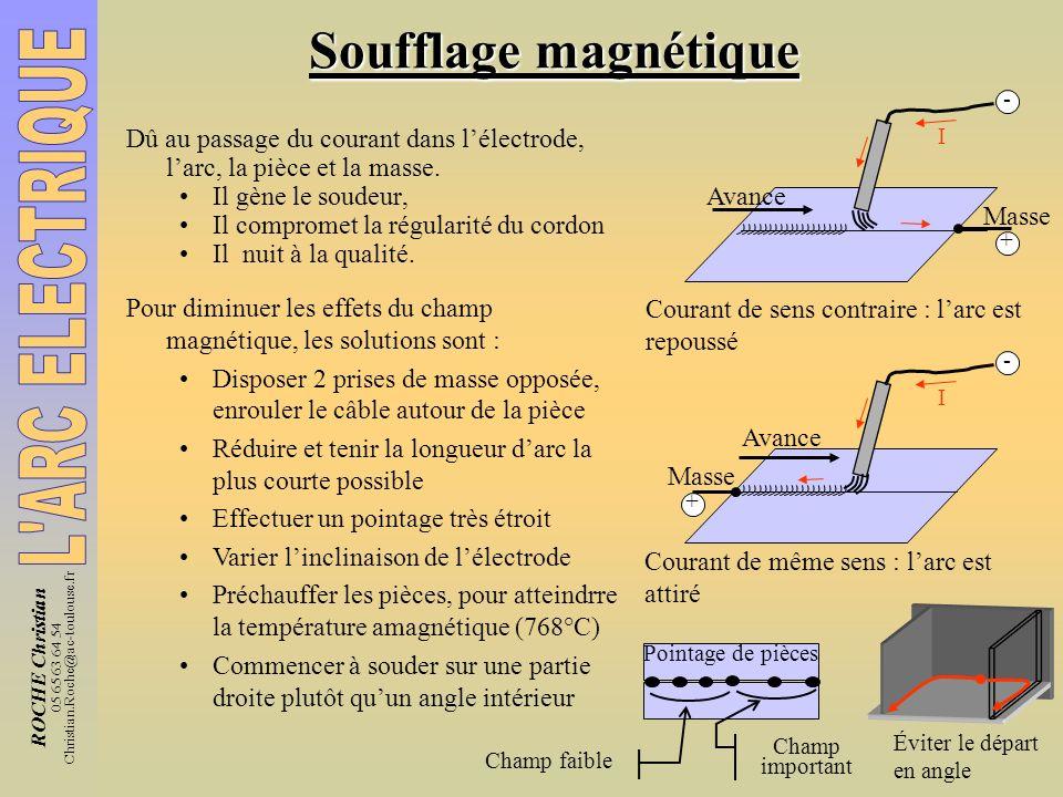 Soufflage magnétique - Dû au passage du courant dans l'électrode, l'arc, la pièce et la masse. Il gène le soudeur,