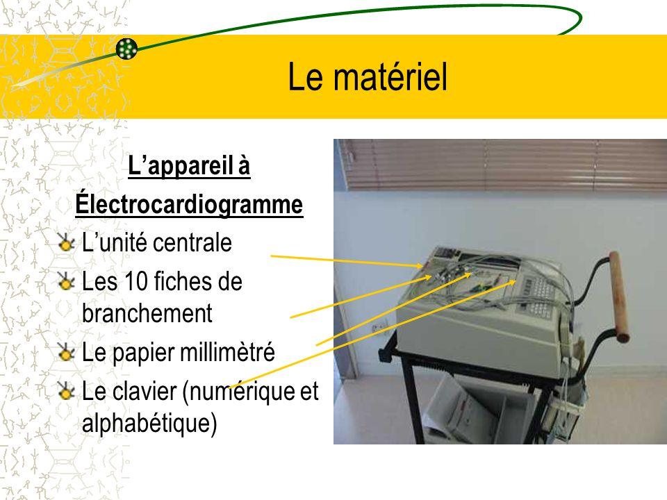 Le matériel L'appareil à Électrocardiogramme L'unité centrale