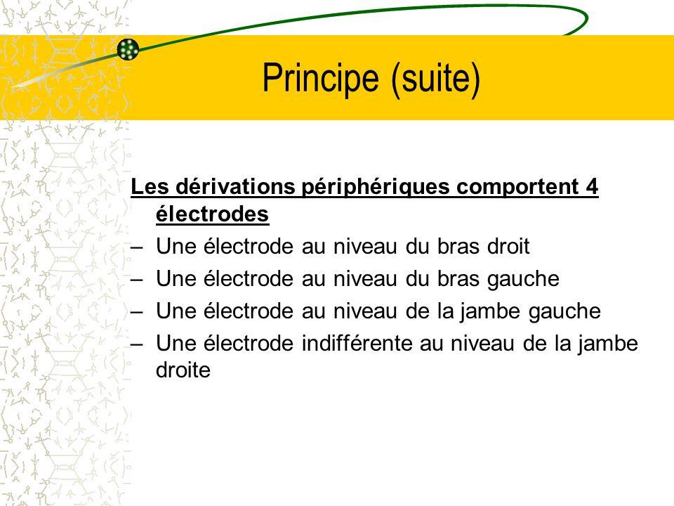 Principe (suite) Les dérivations périphériques comportent 4 électrodes