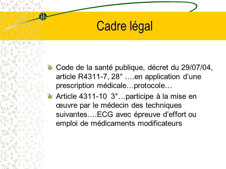 Cadre légalCode de la santé publique, décret du 29/07/04, article R4311-7, 28° ….en application d'une prescription médicale…protocole…