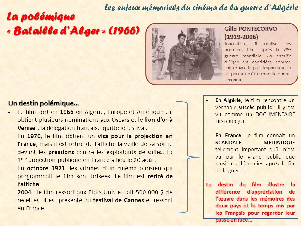 La polémique « Bataille d'Alger » (1966)