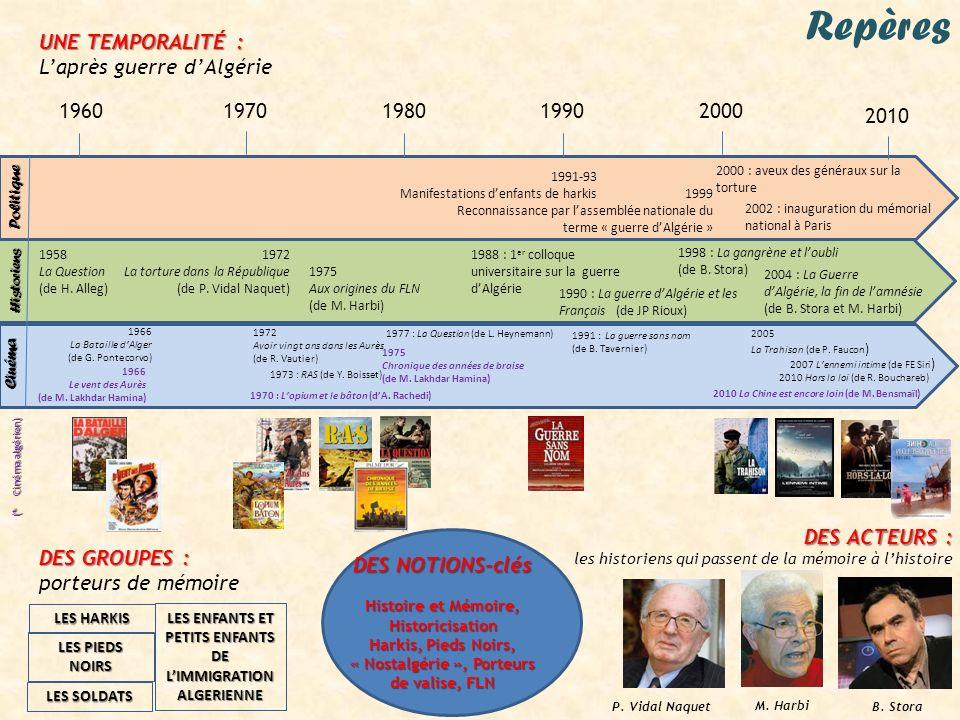 Repères UNE TEMPORALITÉ : L'après guerre d'Algérie 1960 1970 1980 1990