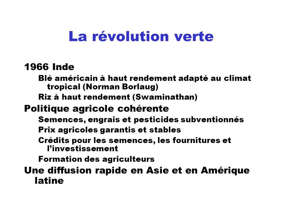 La révolution verte 1966 Inde Politique agricole cohérente