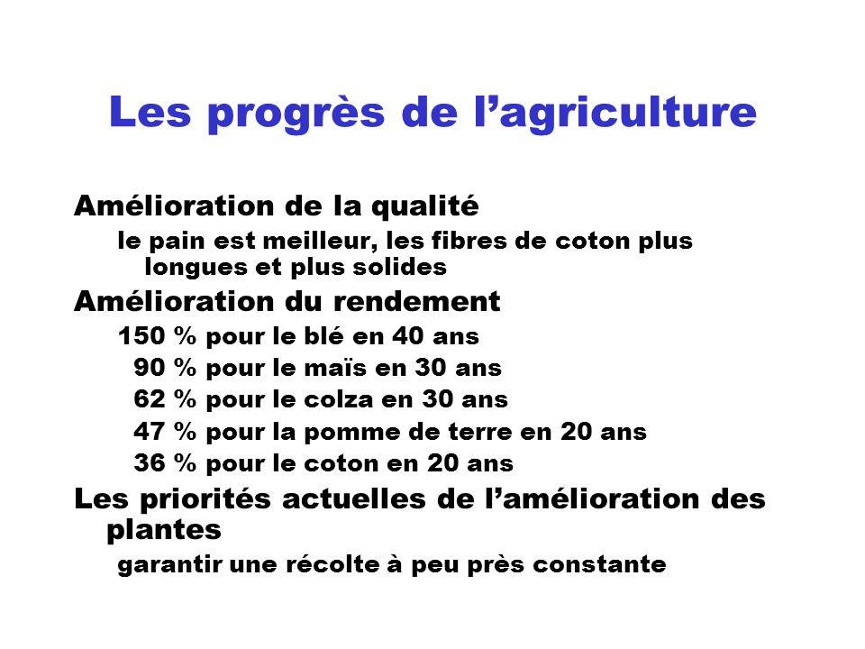 Les progrès de l'agriculture