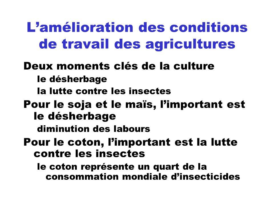 L'amélioration des conditions de travail des agricultures