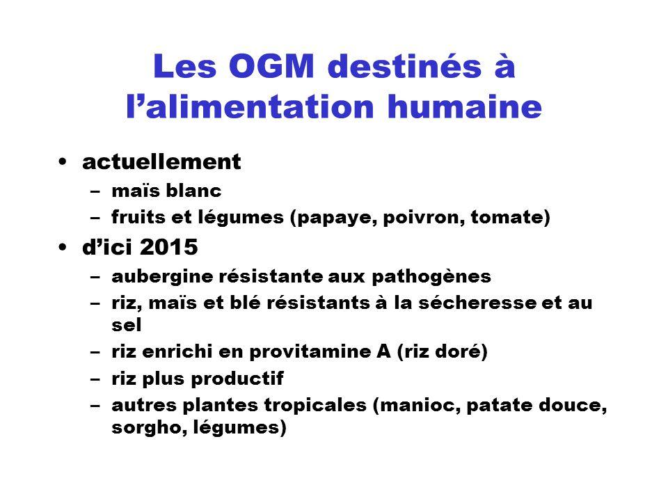 Les OGM destinés à l'alimentation humaine