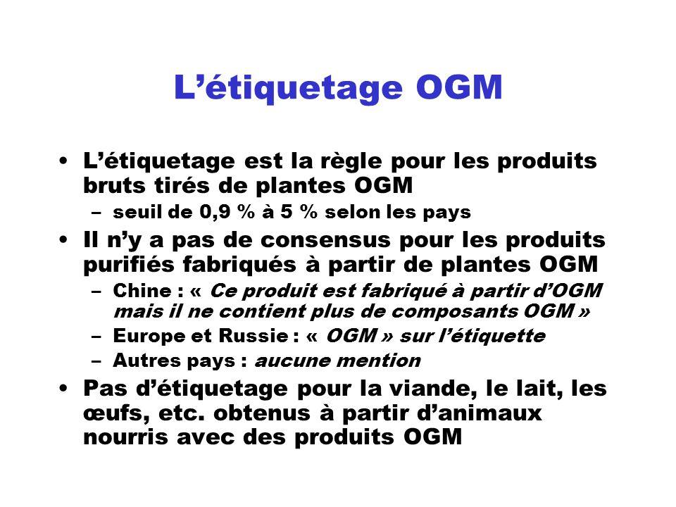 L'étiquetage OGM L'étiquetage est la règle pour les produits bruts tirés de plantes OGM. seuil de 0,9 % à 5 % selon les pays.