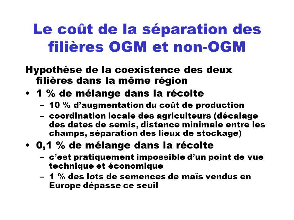 Le coût de la séparation des filières OGM et non-OGM