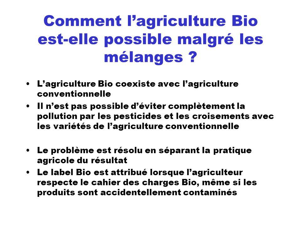 Comment l'agriculture Bio est-elle possible malgré les mélanges
