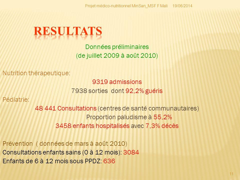 RESULTATS Données préliminaires (de juillet 2009 à août 2010)