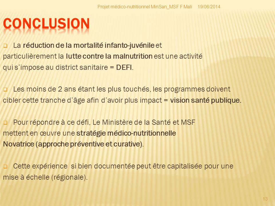 CONCLUSION La réduction de la mortalité infanto-juvénile et