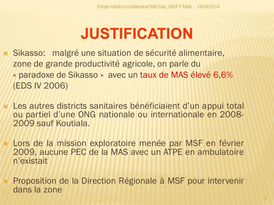 Projet médico-nutritionnel MinSan_MSF F Mali