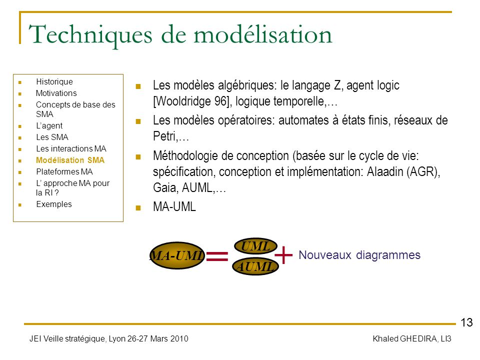 Techniques de modélisation