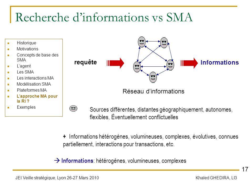 Recherche d'informations vs SMA