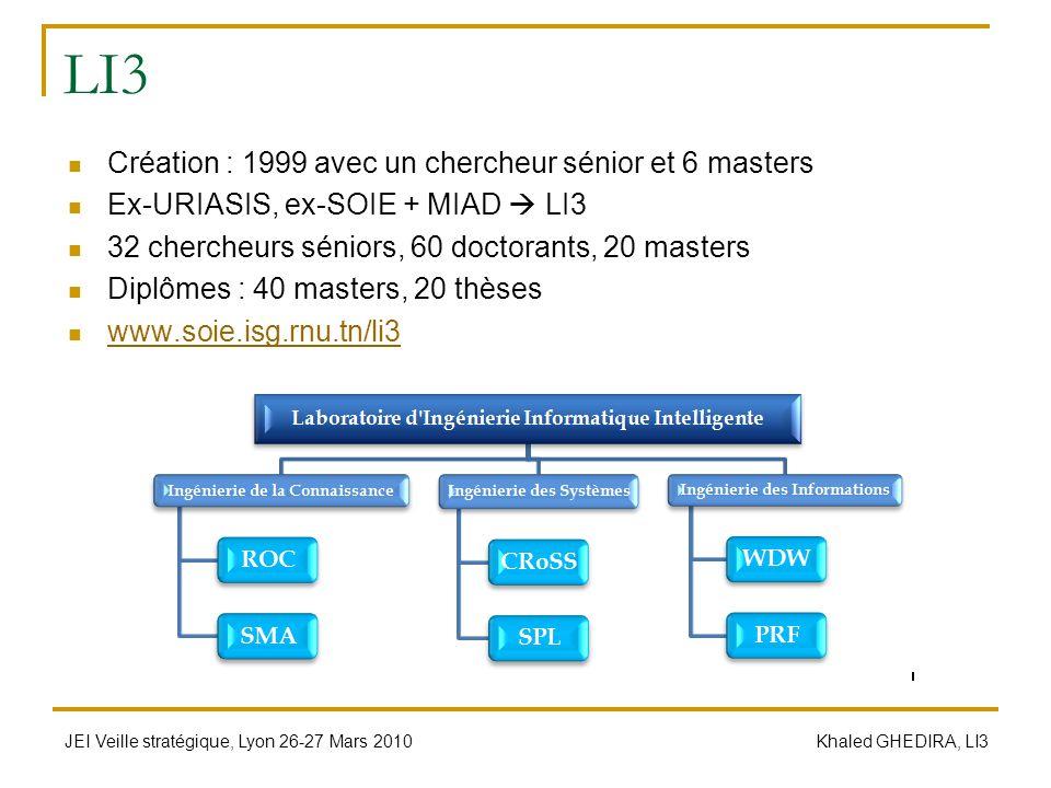 LI3 Création : 1999 avec un chercheur sénior et 6 masters