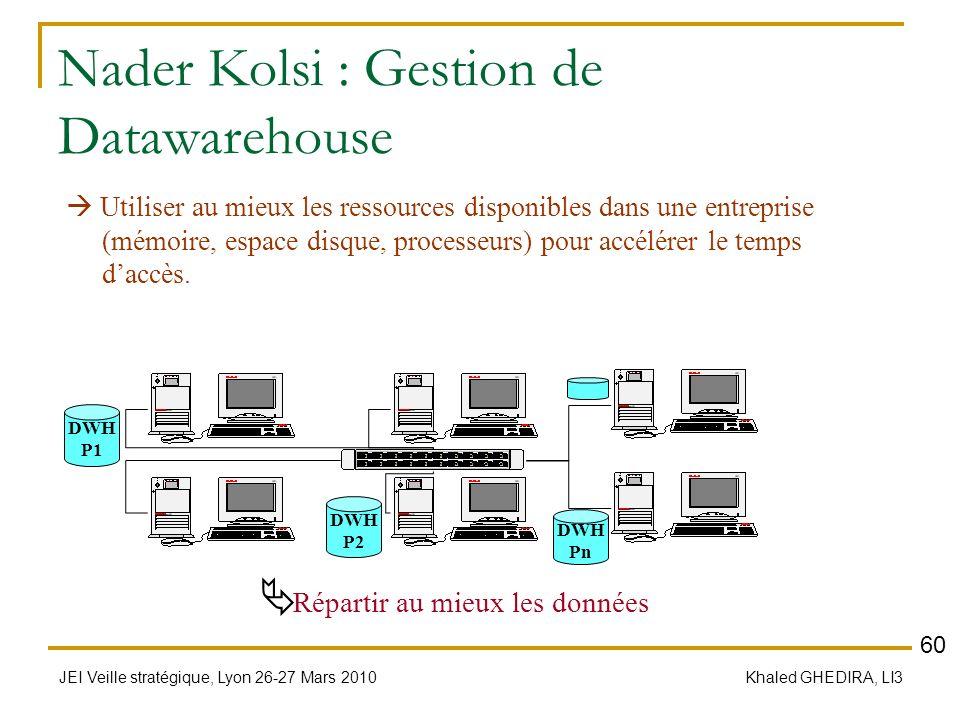 Nader Kolsi : Gestion de Datawarehouse