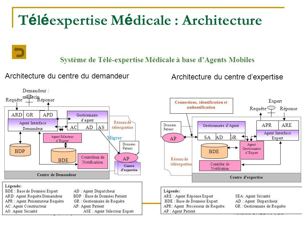 Téléexpertise Médicale : Architecture
