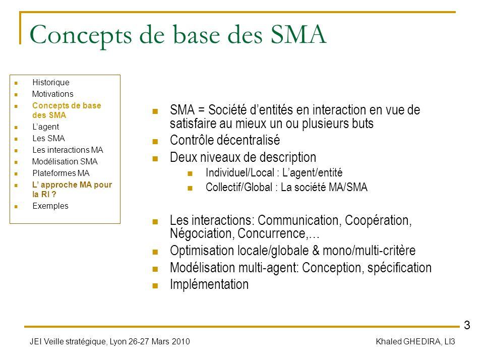 Concepts de base des SMA