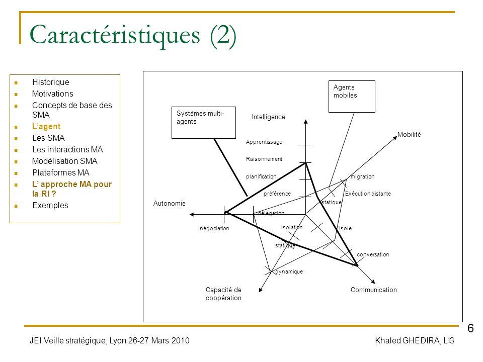 Caractéristiques (2) 6 Historique Motivations Concepts de base des SMA
