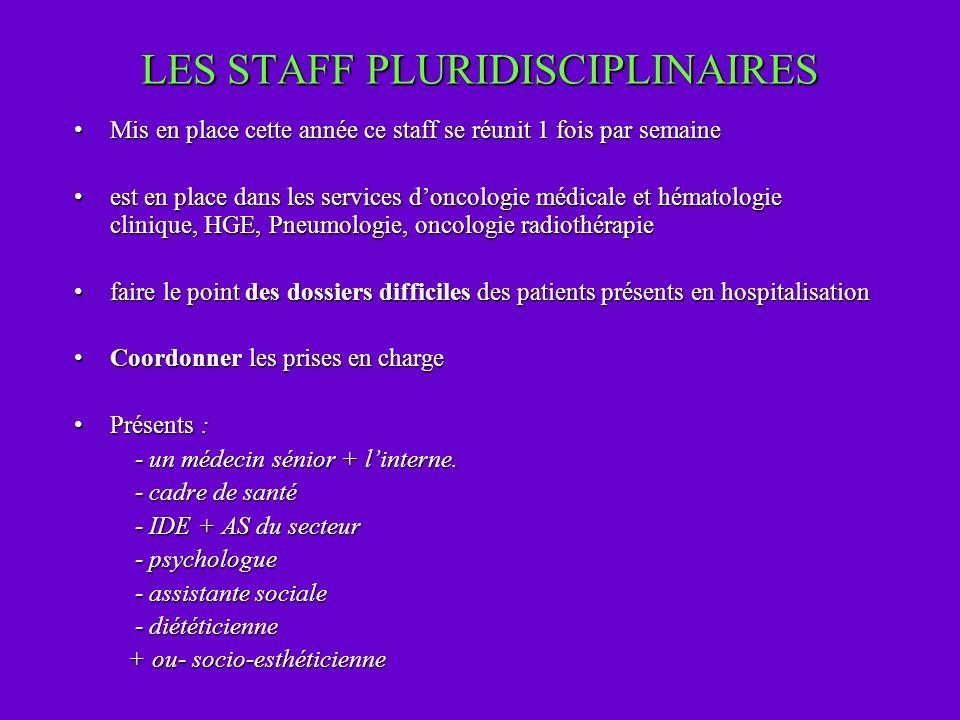 LES STAFF PLURIDISCIPLINAIRES