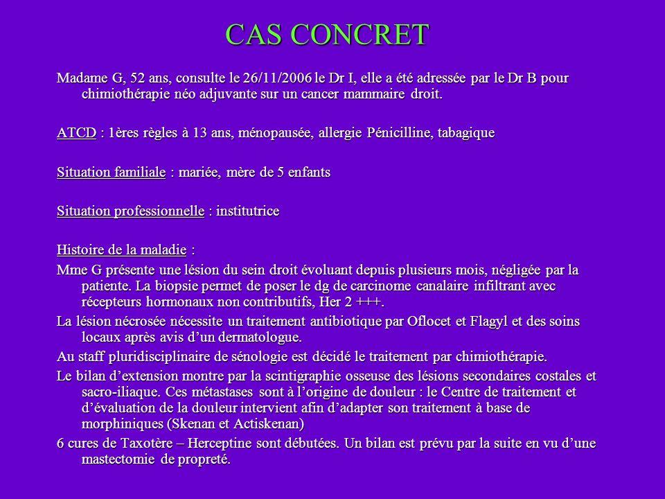CAS CONCRET