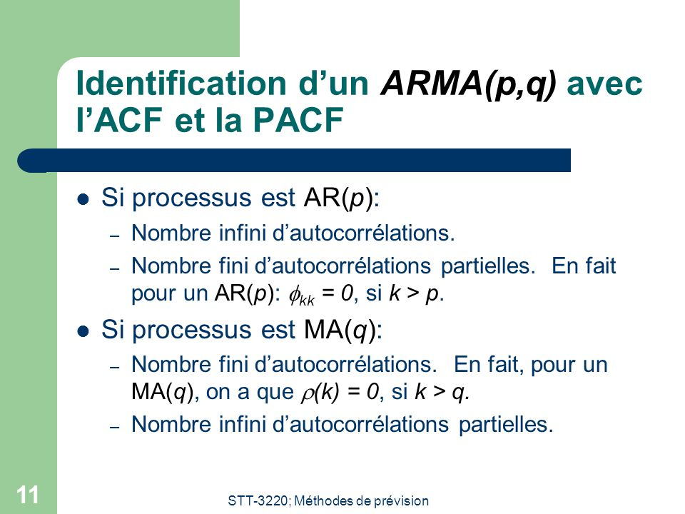 Identification d'un ARMA(p,q) avec l'ACF et la PACF