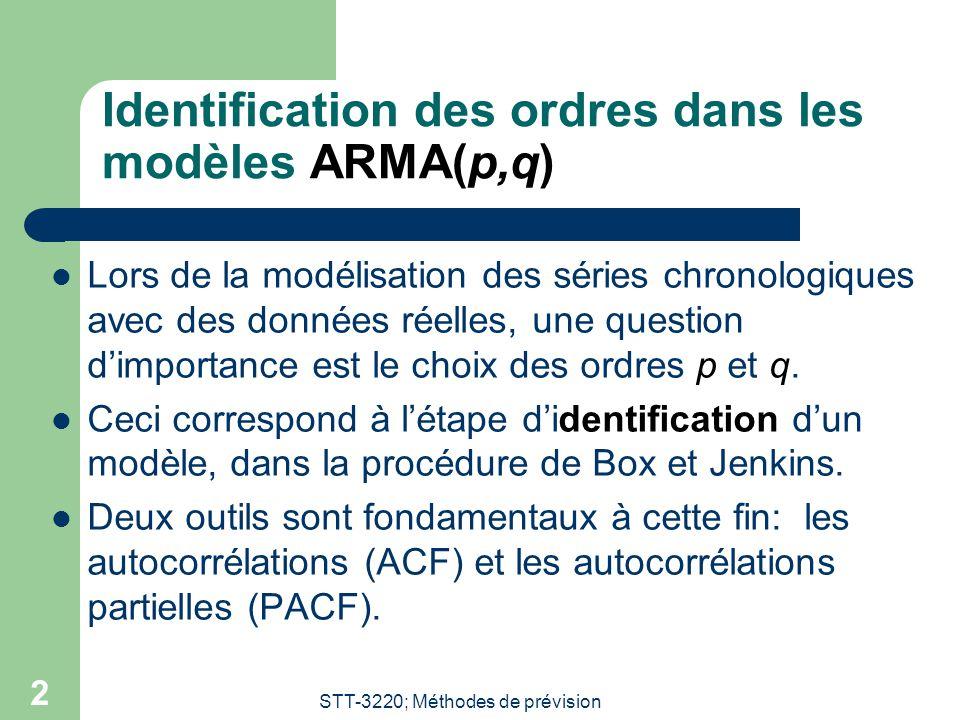 Identification des ordres dans les modèles ARMA(p,q)