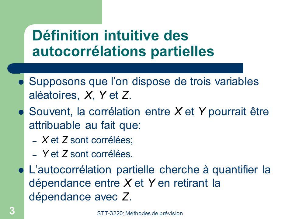 Définition intuitive des autocorrélations partielles