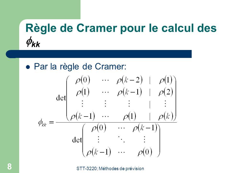 Règle de Cramer pour le calcul des fkk
