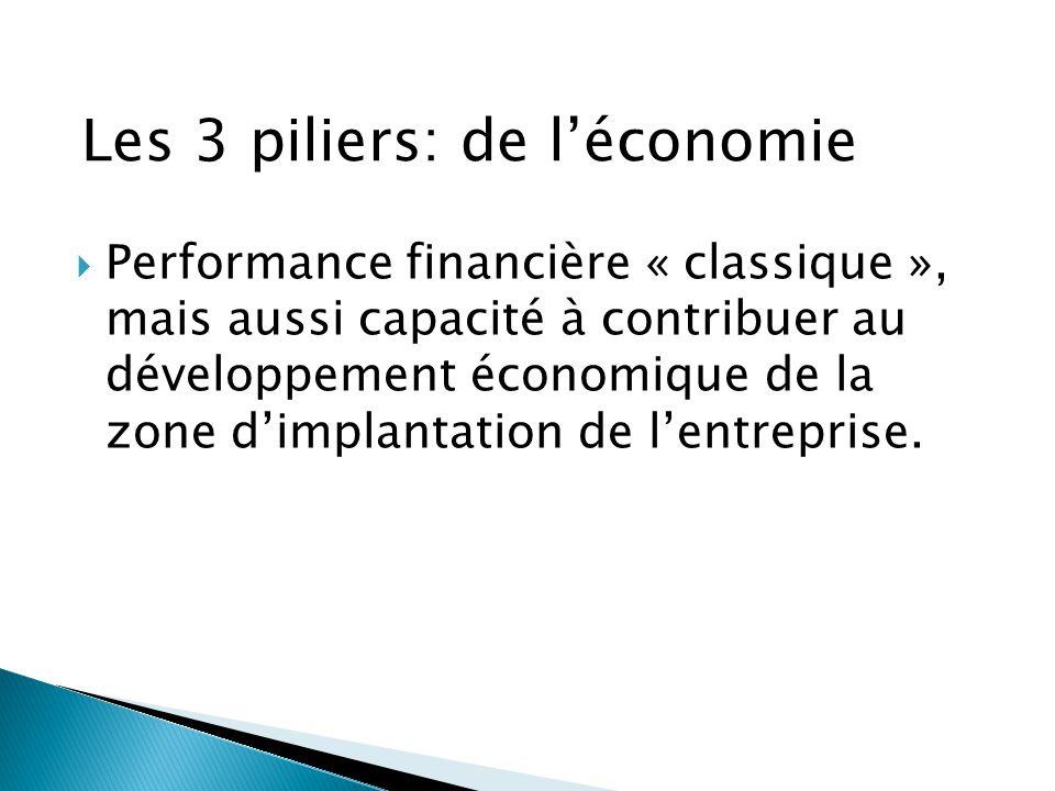 Les 3 piliers: de l'économie