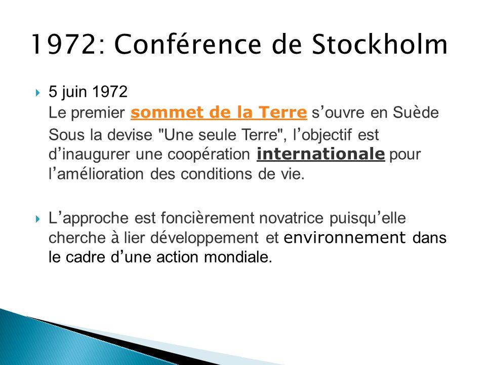 1972: Conférence de Stockholm