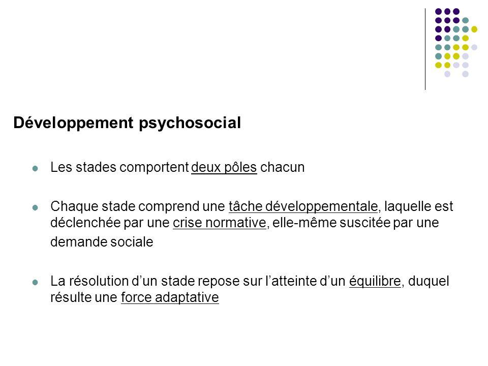 Développement psychosocial
