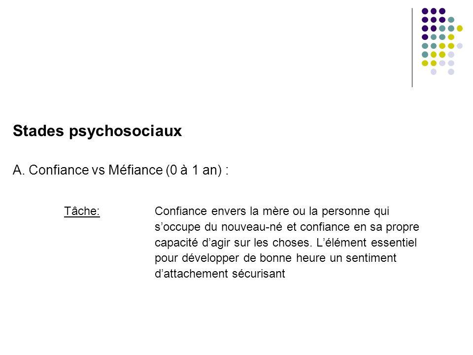 Stades psychosociaux A. Confiance vs Méfiance (0 à 1 an) :